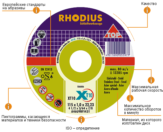 Маркировка дисков Rhodius